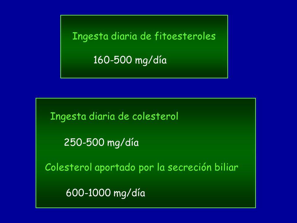 Ingesta diaria de fitoesteroles