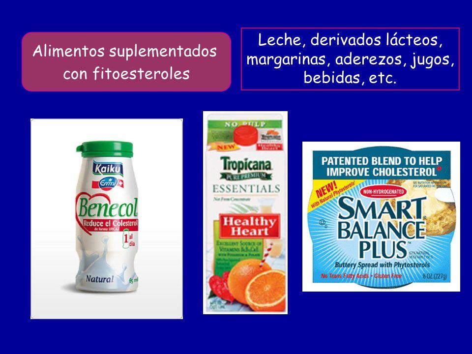 Leche, derivados lácteos, margarinas, aderezos, jugos, bebidas, etc.