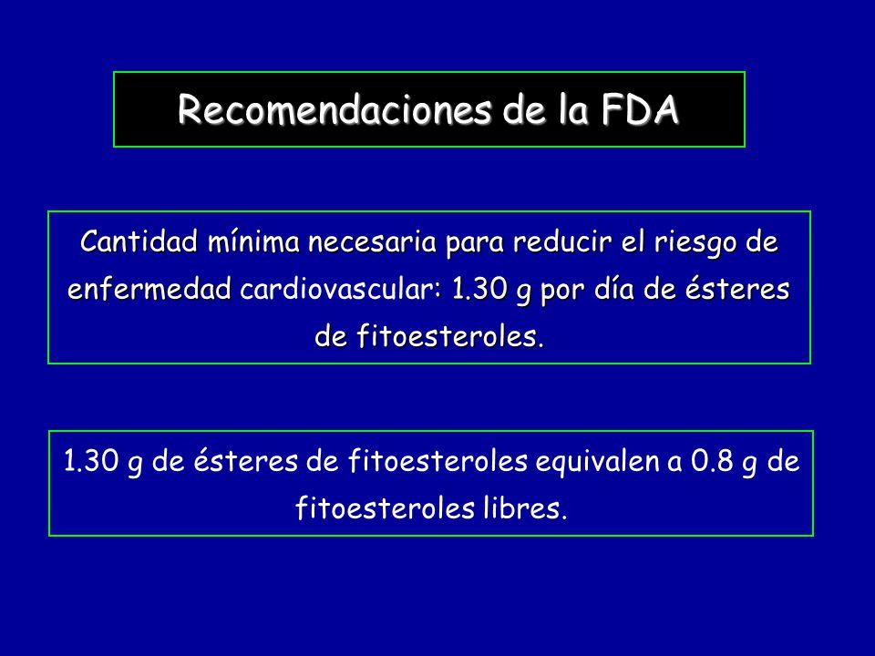 Recomendaciones de la FDA