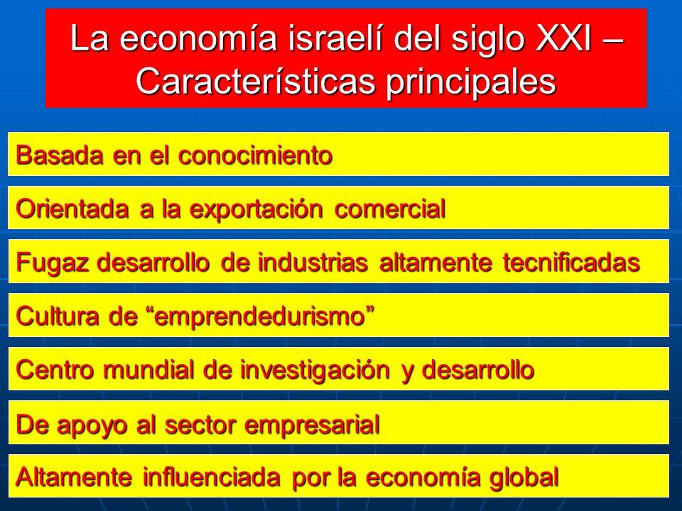 La economía israelí del siglo XXI – Características principales