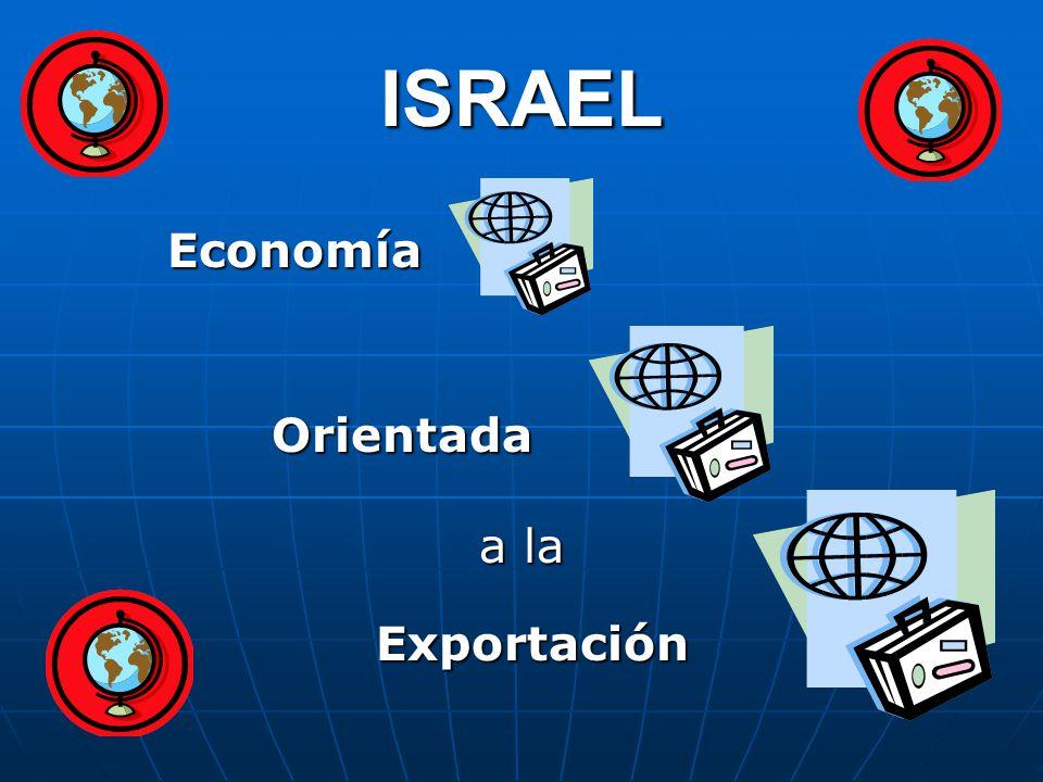ISRAEL Economía Orientada a la Exportación