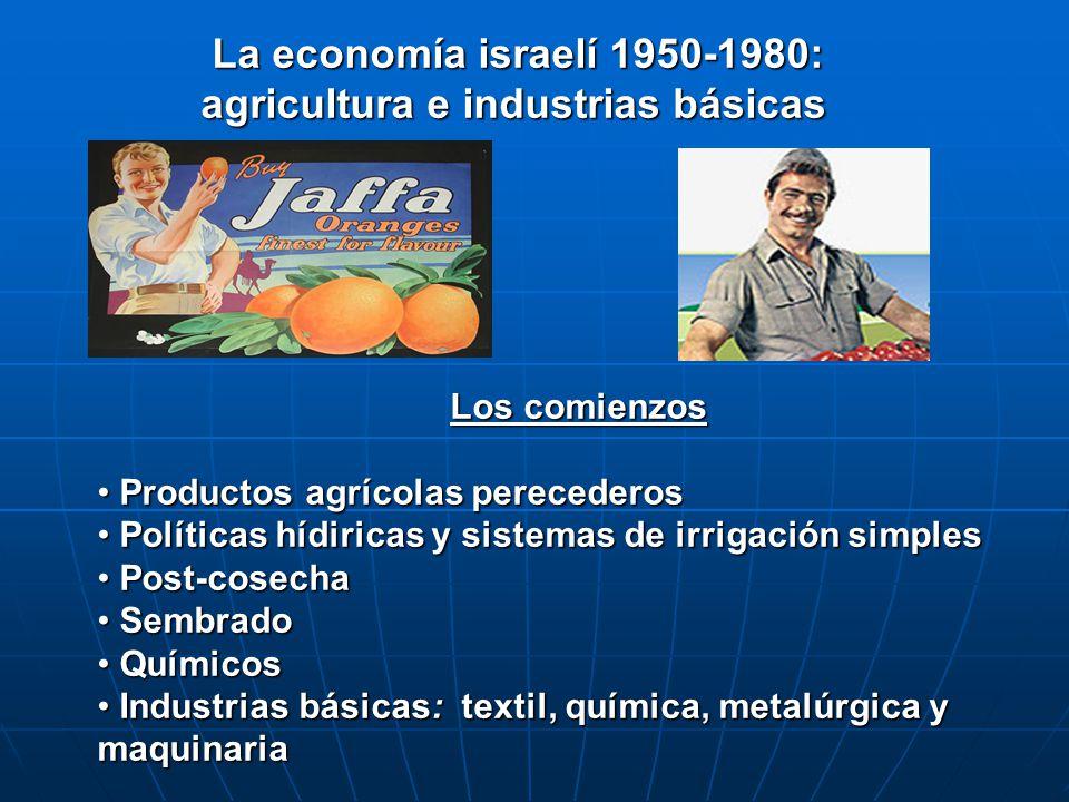 agricultura e industrias básicas