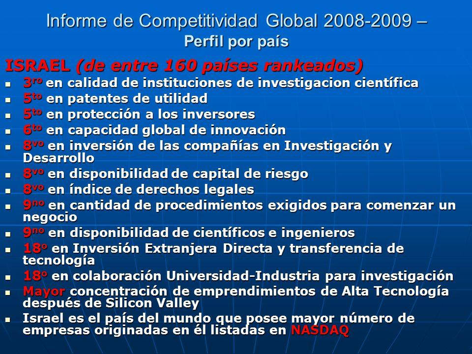 Informe de Competitividad Global 2008-2009 – Perfil por país