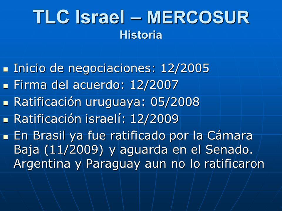 TLC Israel – MERCOSUR Historia