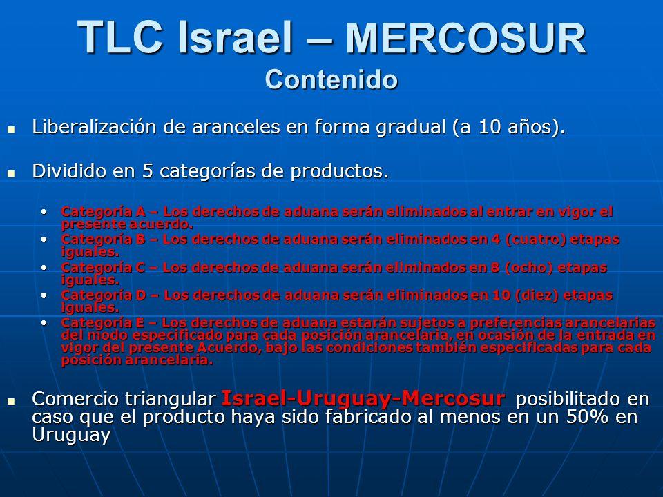 TLC Israel – MERCOSUR Contenido
