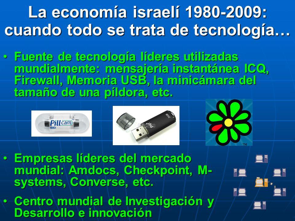 La economía israelí 1980-2009: cuando todo se trata de tecnología…