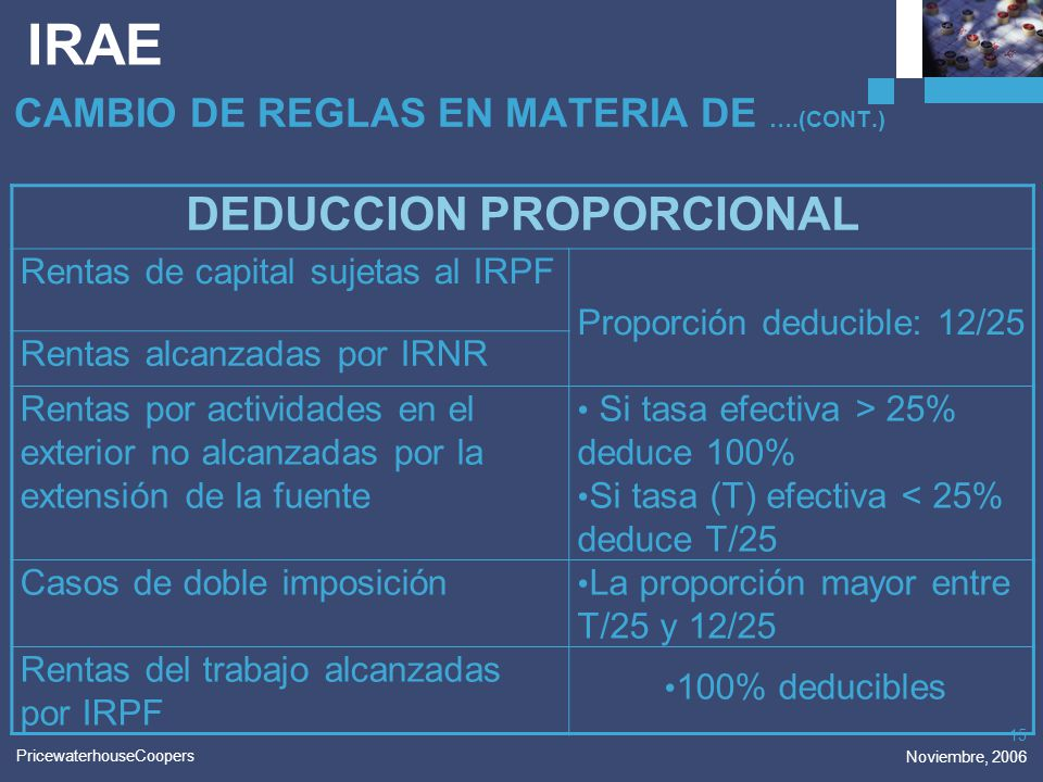 DEDUCCION PROPORCIONAL