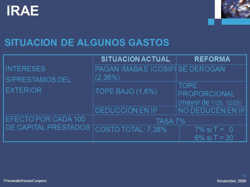 IRAE SITUACION DE ALGUNOS GASTOS INTERESES S/PRESTAMOS DEL EXTERIOR