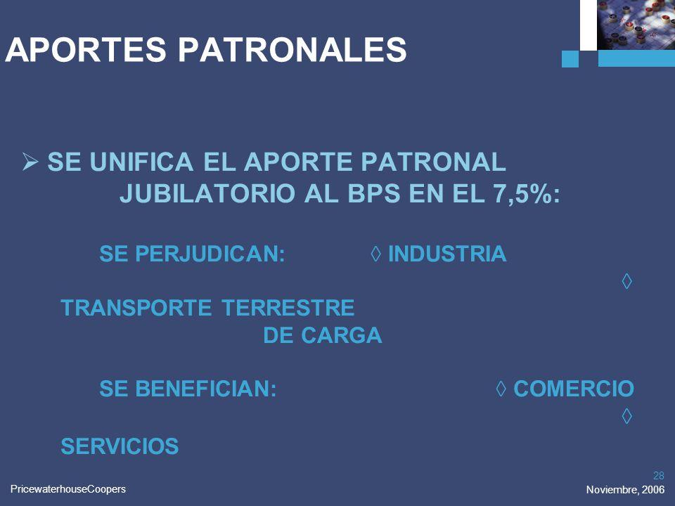 APORTES PATRONALES SE UNIFICA EL APORTE PATRONAL JUBILATORIO AL BPS EN EL 7,5%: SE PERJUDICAN: ◊ INDUSTRIA.
