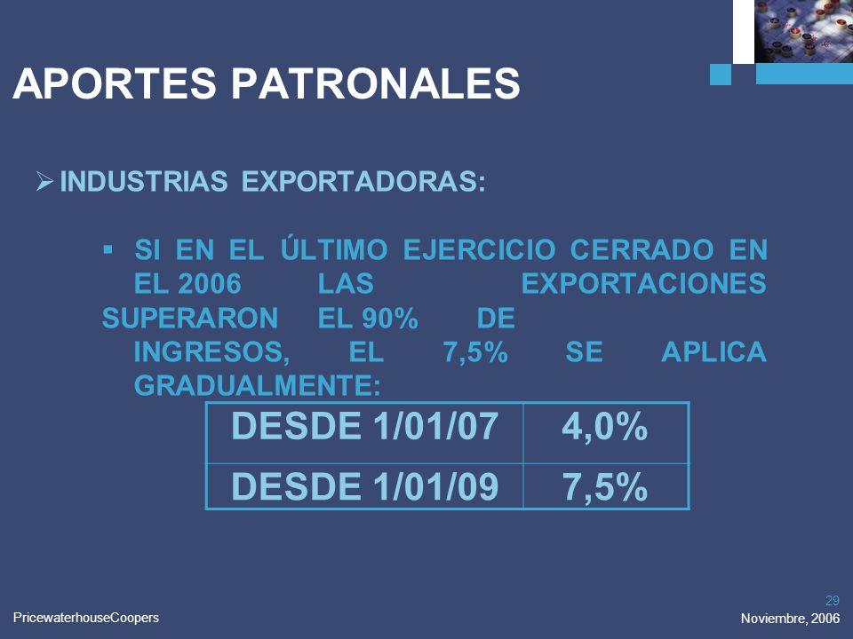 APORTES PATRONALES DESDE 1/01/07 4,0% DESDE 1/01/09 7,5%
