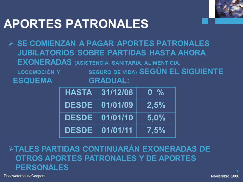 APORTES PATRONALES HASTA 31/12/08 0 % DESDE 01/01/09 2,5% 01/01/10