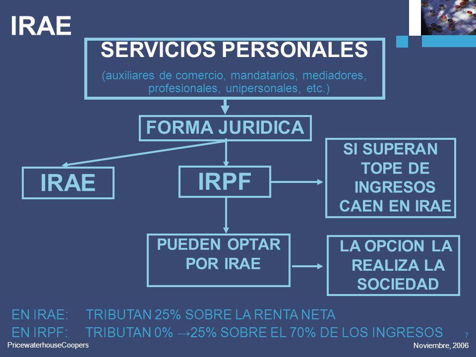 IRAE IRAE IRPF SERVICIOS PERSONALES FORMA JURIDICA