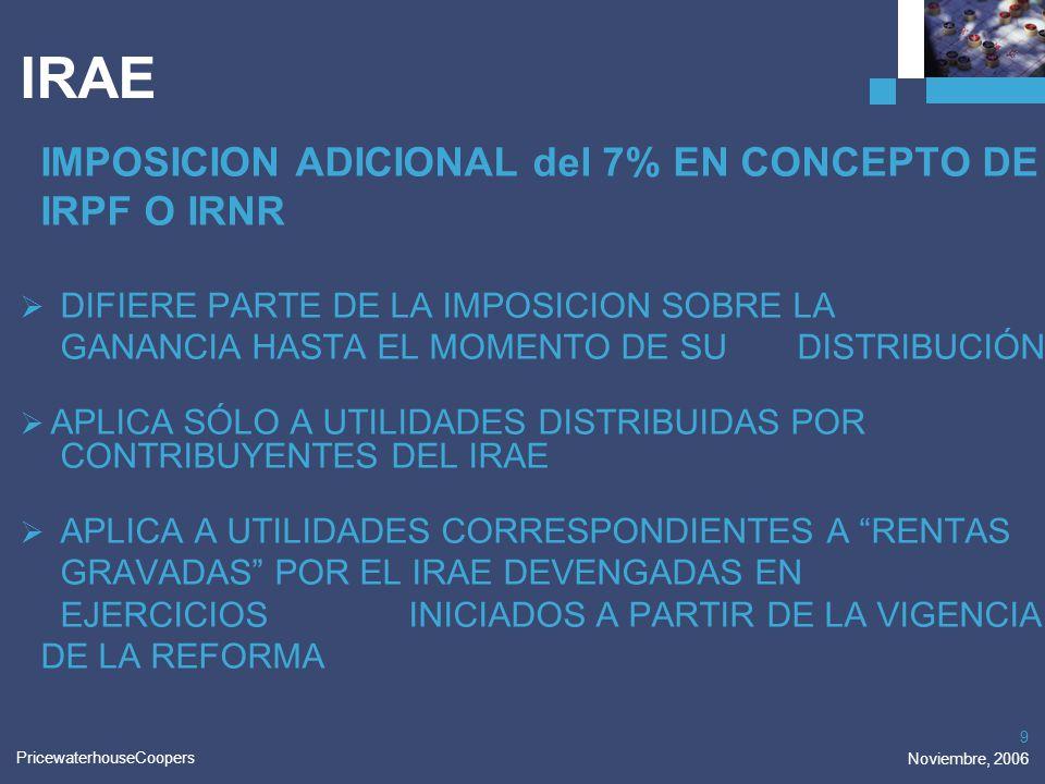 IRAE IMPOSICION ADICIONAL del 7% EN CONCEPTO DE IRPF O IRNR