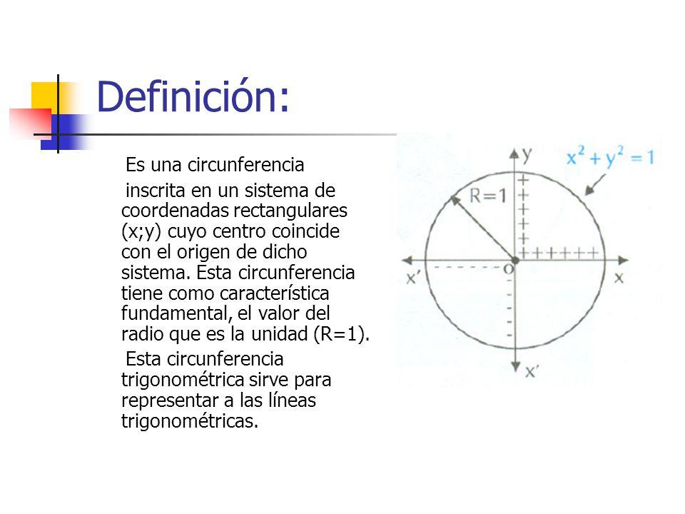 Definición: Es una circunferencia