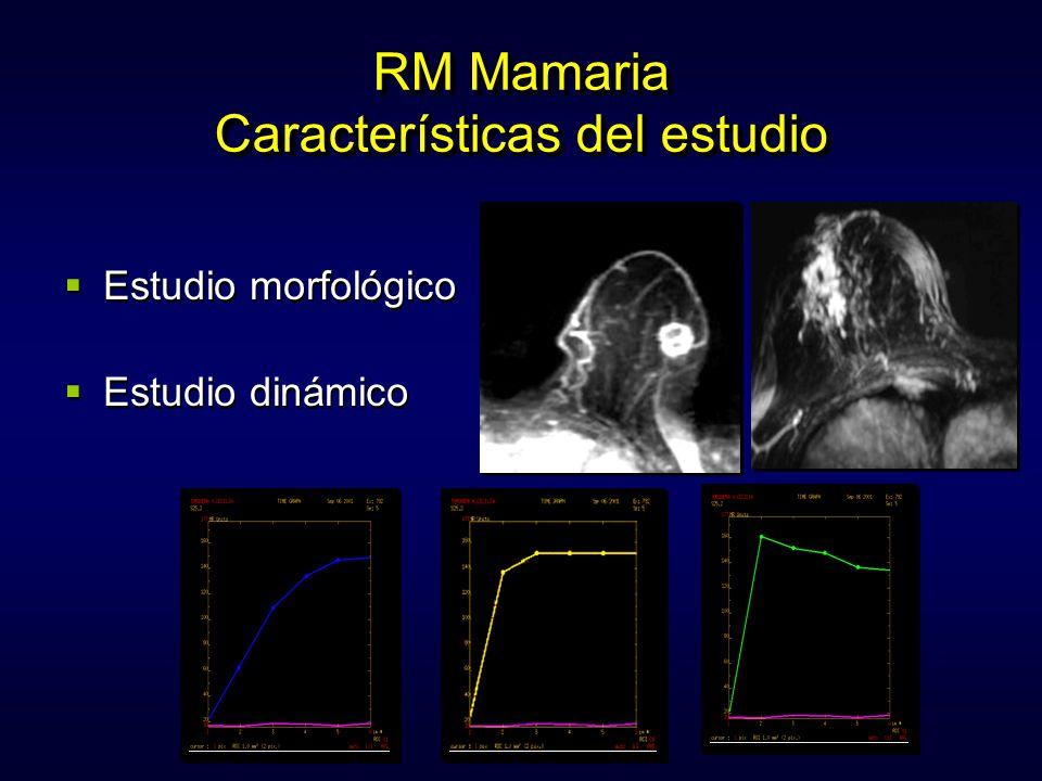 RM Mamaria Características del estudio
