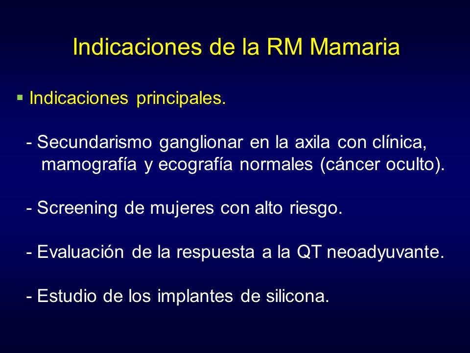 Indicaciones de la RM Mamaria