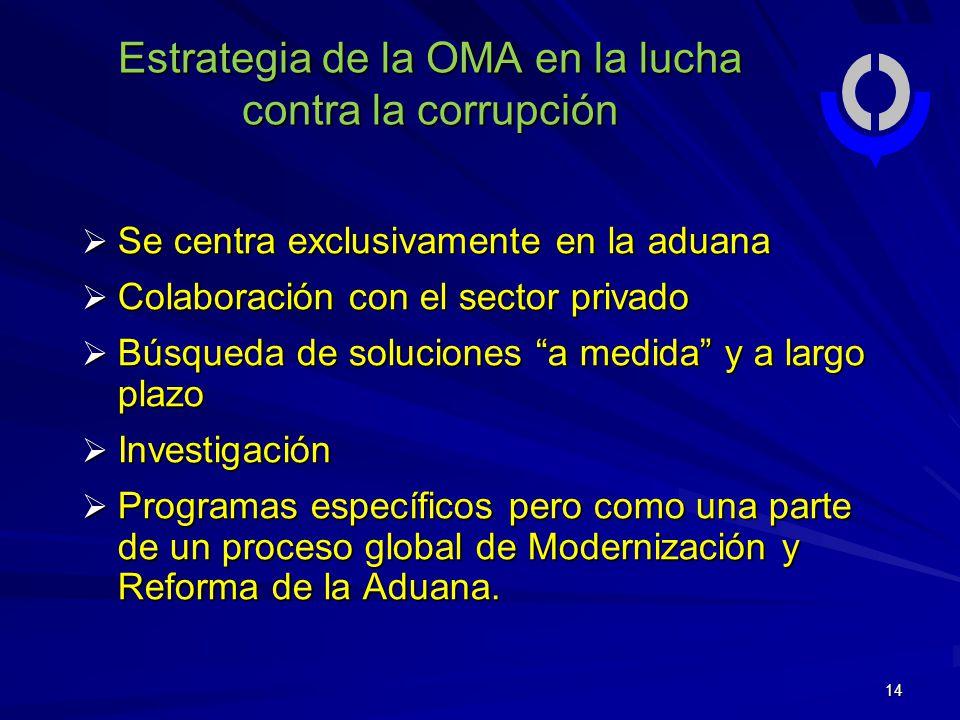 Estrategia de la OMA en la lucha contra la corrupción