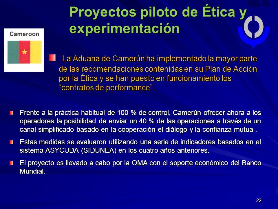 Proyectos piloto de Ética y experimentación