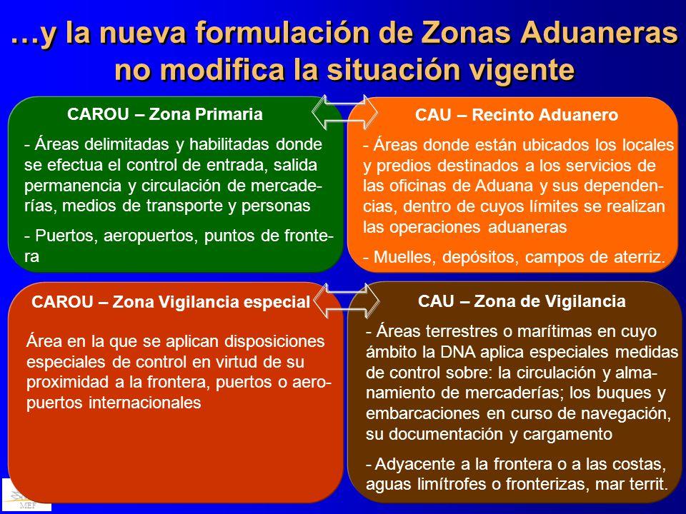 …y la nueva formulación de Zonas Aduaneras no modifica la situación vigente