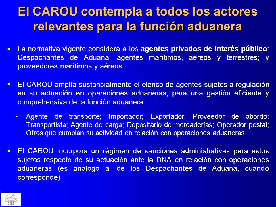 El CAROU contempla a todos los actores relevantes para la función aduanera