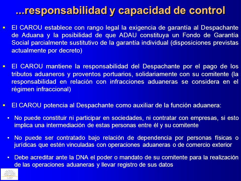 ...responsabilidad y capacidad de control