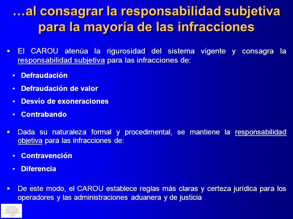 …al consagrar la responsabilidad subjetiva para la mayoría de las infracciones