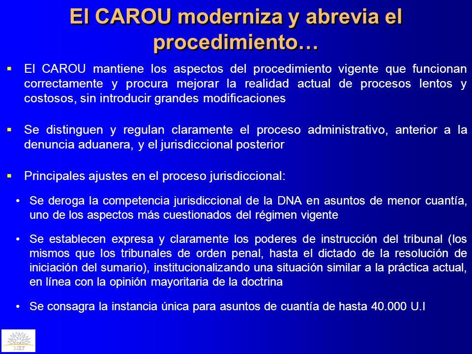 El CAROU moderniza y abrevia el procedimiento…