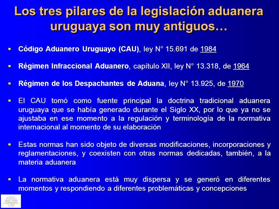 Los tres pilares de la legislación aduanera uruguaya son muy antiguos…
