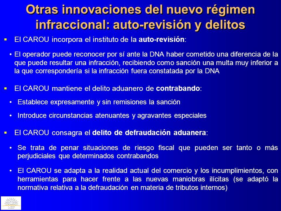 Otras innovaciones del nuevo régimen infraccional: auto-revisión y delitos