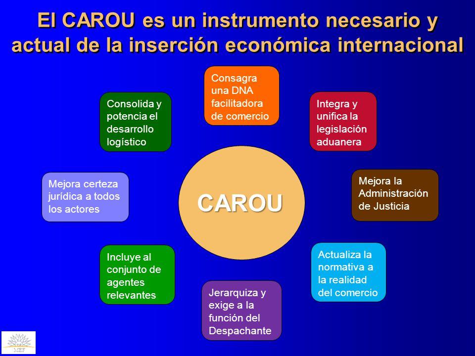 El CAROU es un instrumento necesario y actual de la inserción económica internacional