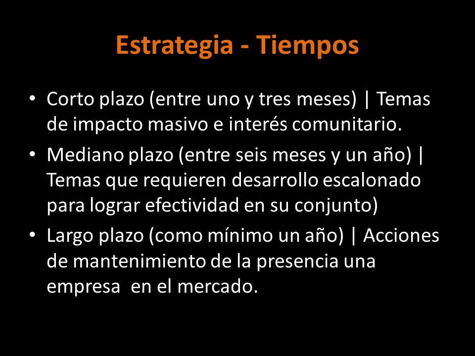 Estrategia - Tiempos Corto plazo (entre uno y tres meses) | Temas de impacto masivo e interés comunitario.