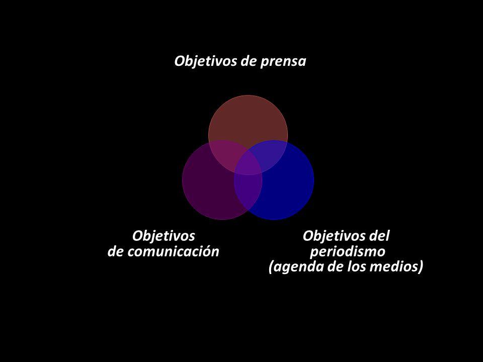 Objetivos de prensa Objetivos de comunicación Objetivos del periodismo (agenda de los medios)