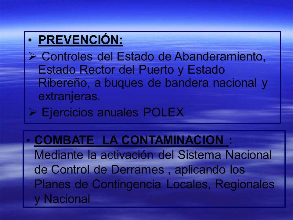 Ejercicios anuales POLEX