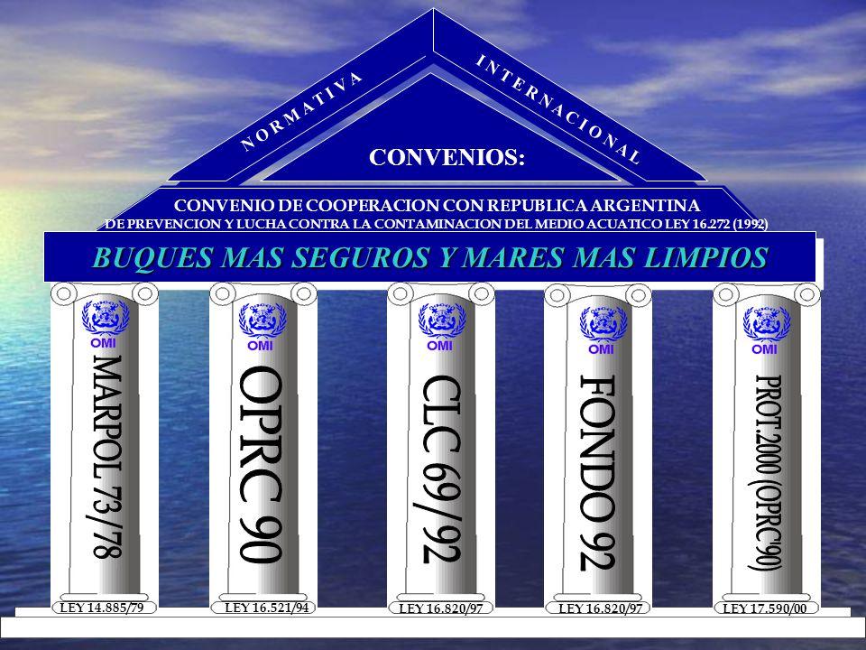 PROT.2000 (OPRC 90) MARPOL 73/78 CLC 69/92 OPRC 90 FONDO 92