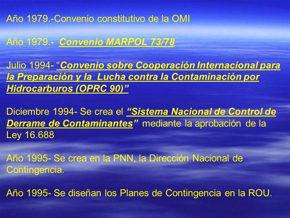 Año 1979.-Convenio constitutivo de la OMI