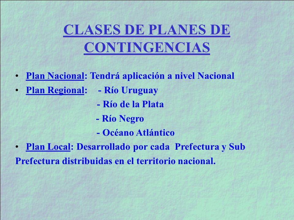 CLASES DE PLANES DE CONTINGENCIAS