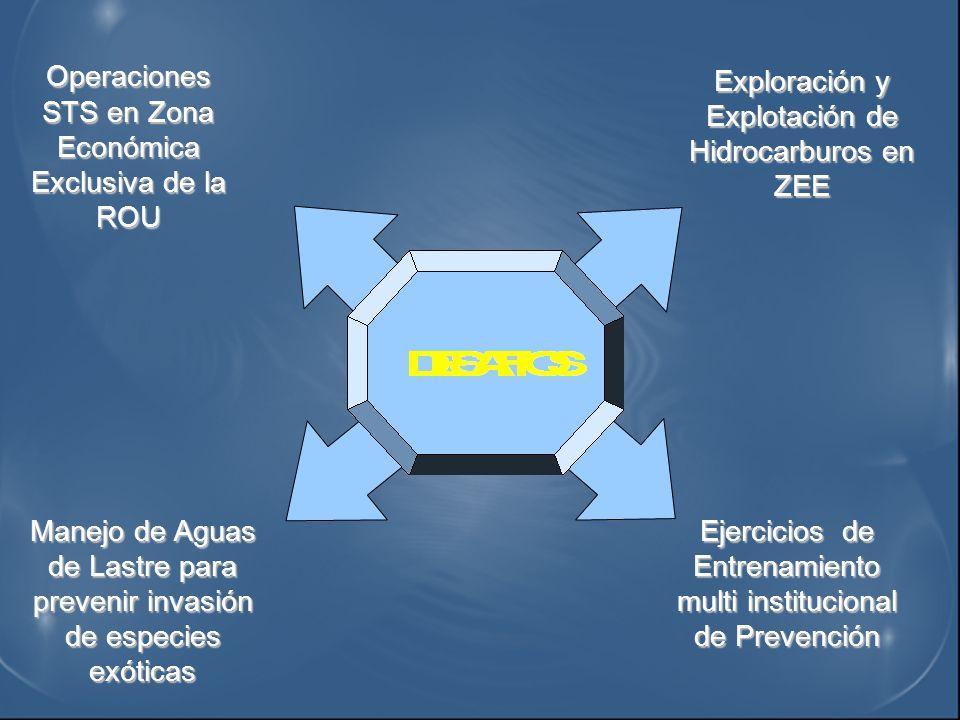 Operaciones STS en Zona Económica Exclusiva de la ROU