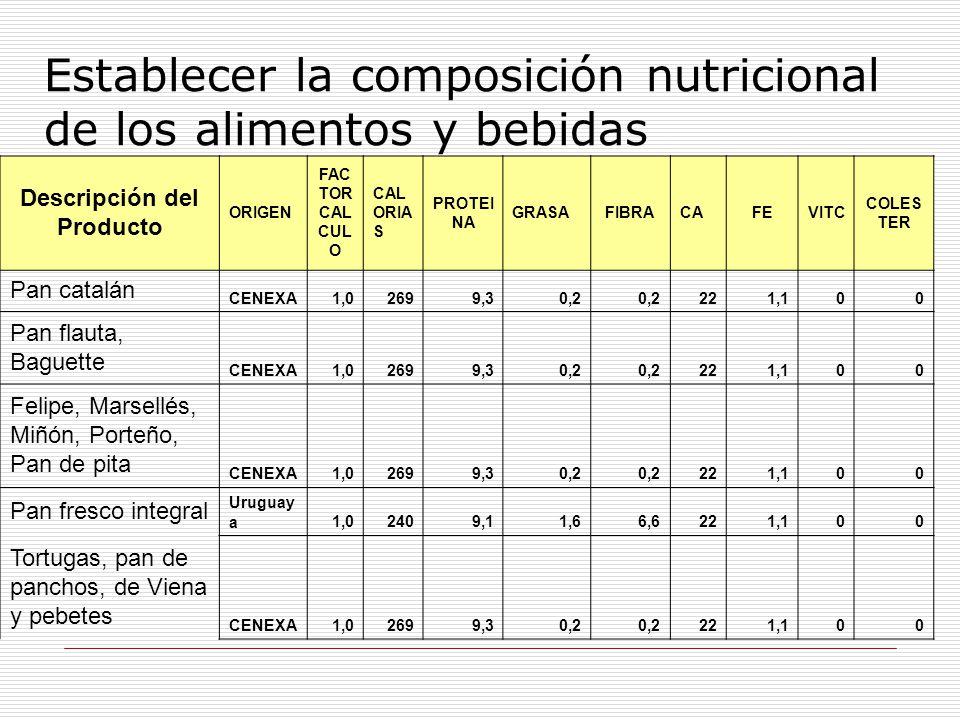 Establecer la composición nutricional de los alimentos y bebidas