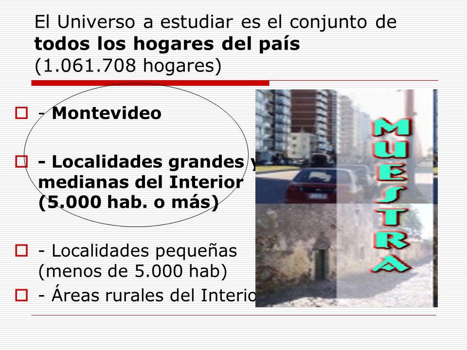 El Universo a estudiar es el conjunto de todos los hogares del país (1