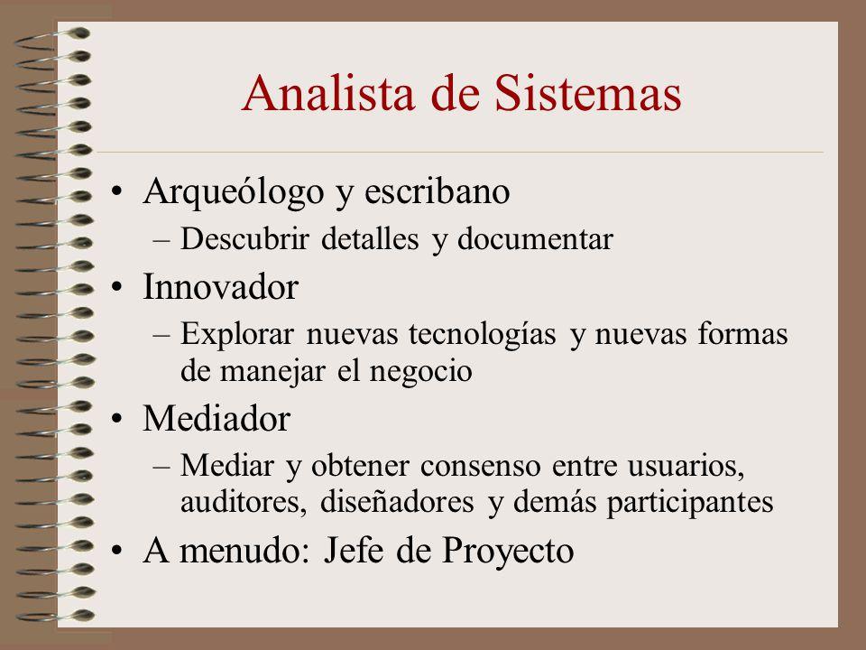 Analista de Sistemas Arqueólogo y escribano Innovador Mediador