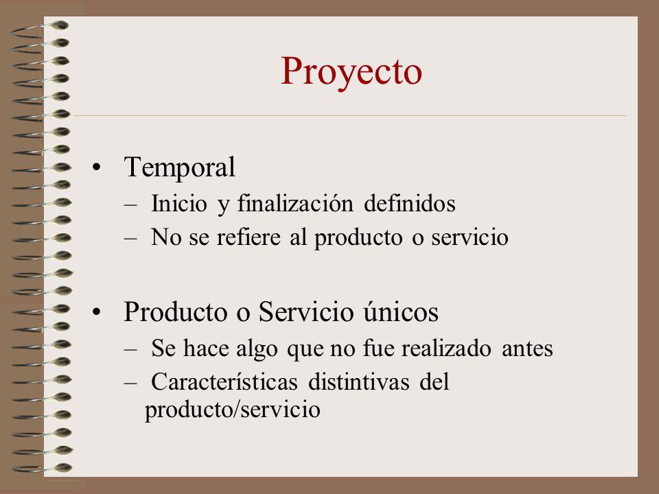 Proyecto Temporal Producto o Servicio únicos
