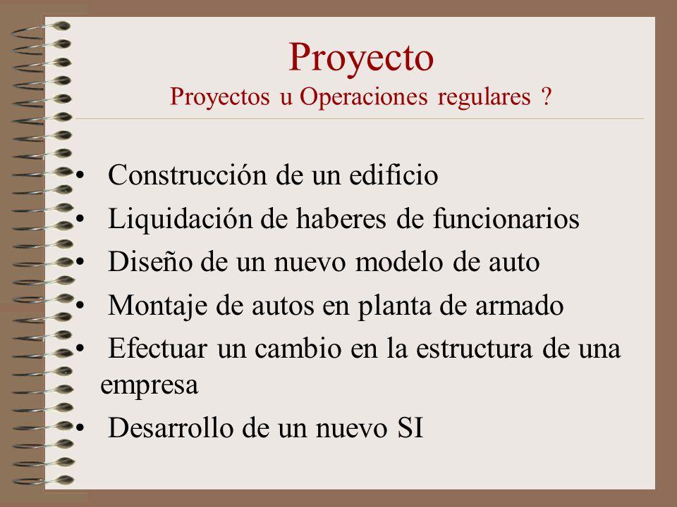 Proyecto Proyectos u Operaciones regulares