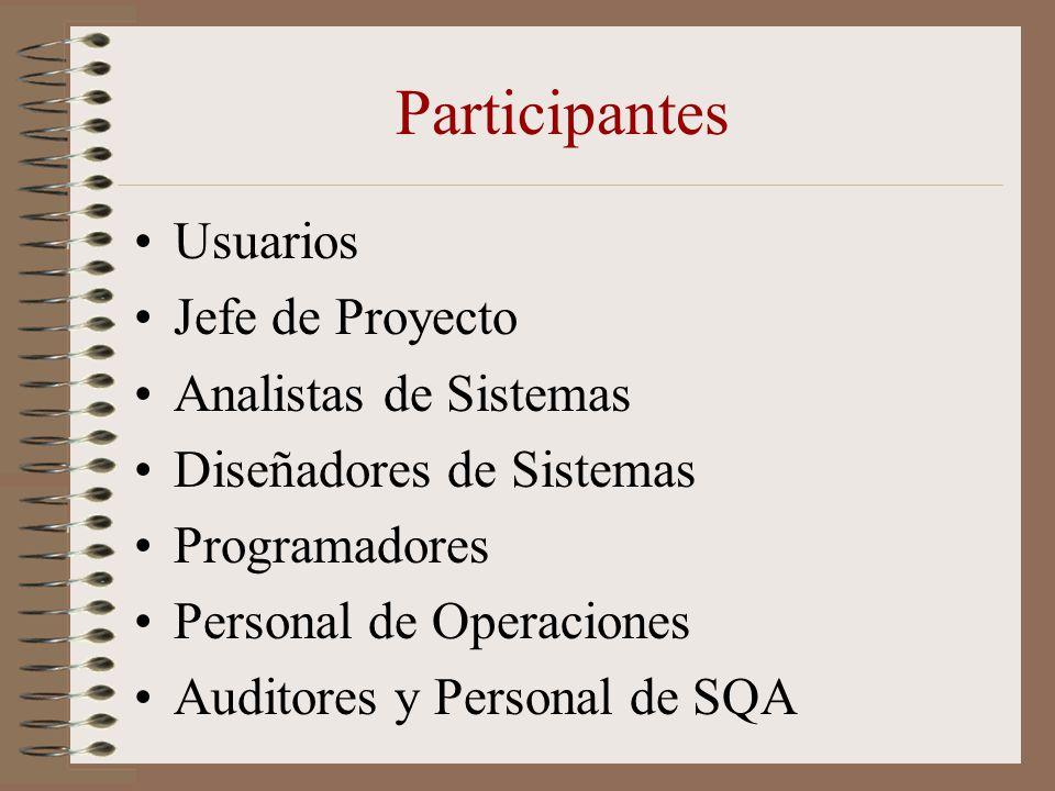 Participantes Usuarios Jefe de Proyecto Analistas de Sistemas