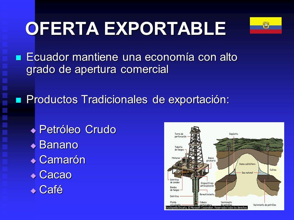 OFERTA EXPORTABLE Ecuador mantiene una economía con alto grado de apertura comercial. Productos Tradicionales de exportación: