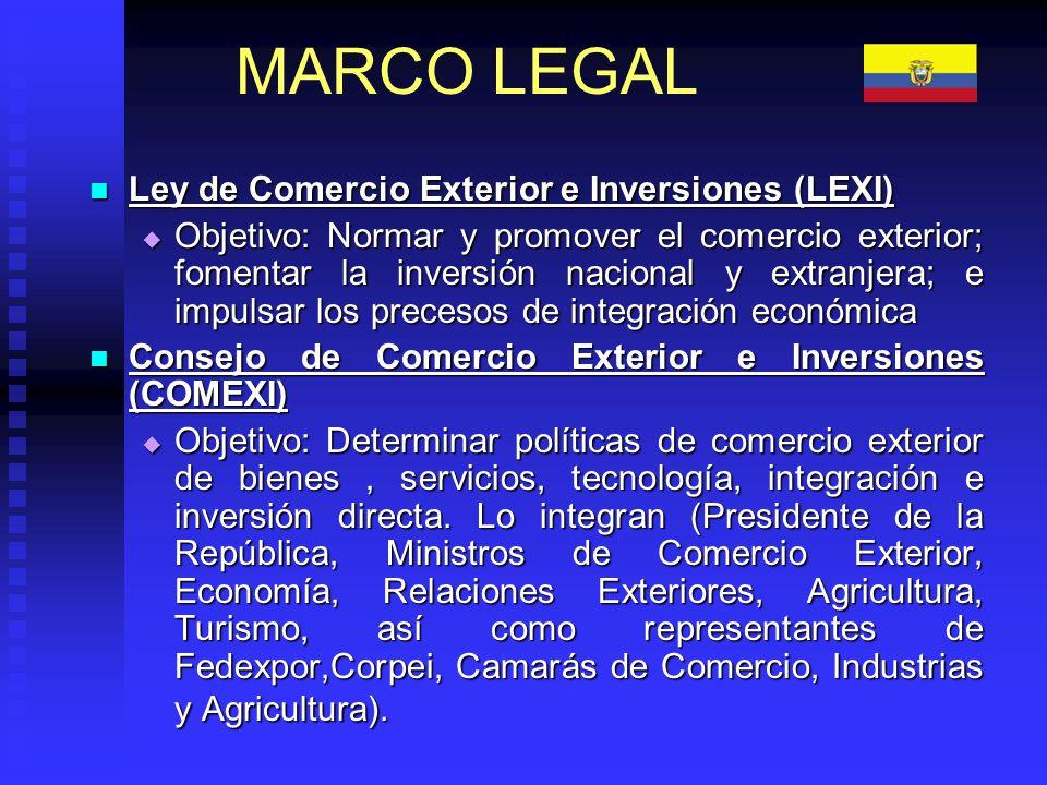 MARCO LEGAL Ley de Comercio Exterior e Inversiones (LEXI)