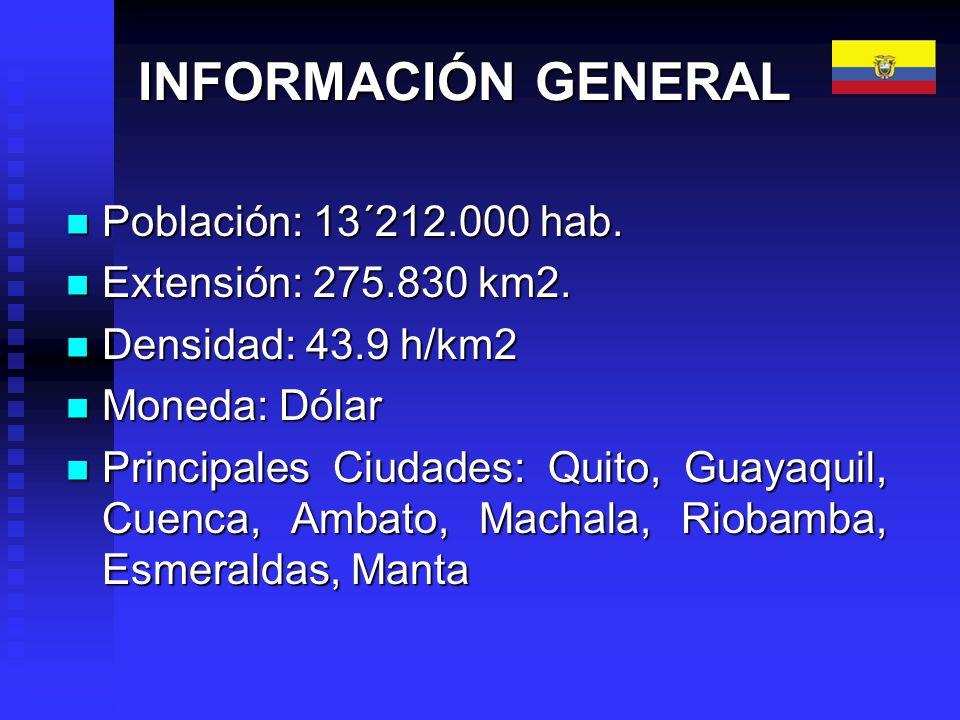 INFORMACIÓN GENERAL Población: 13´212.000 hab. Extensión: 275.830 km2.