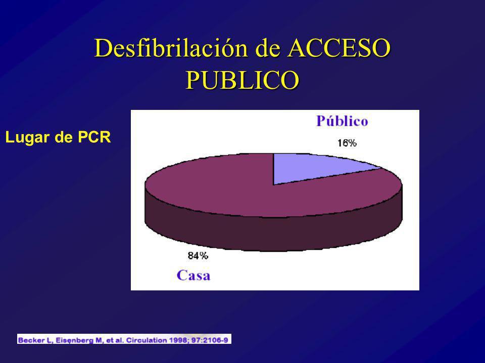 Desfibrilación de ACCESO PUBLICO
