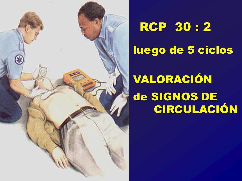 RCP 30 : 2 luego de 5 ciclos VALORACIÓN de SIGNOS DE CIRCULACIÓN