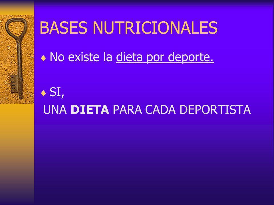 BASES NUTRICIONALES No existe la dieta por deporte. SI,