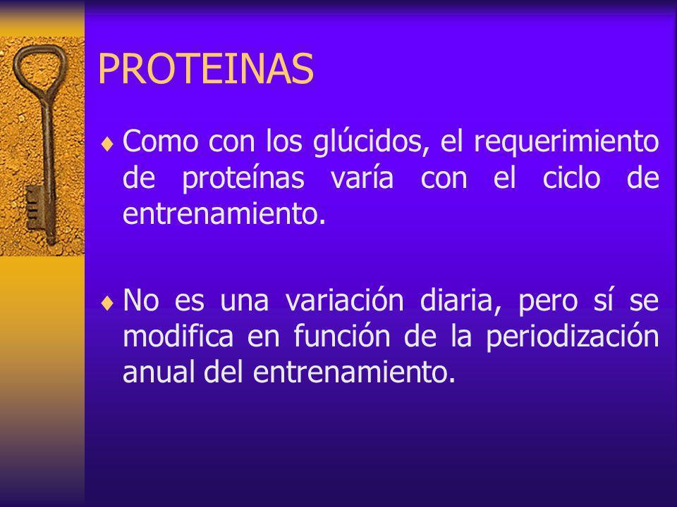 PROTEINAS Como con los glúcidos, el requerimiento de proteínas varía con el ciclo de entrenamiento.